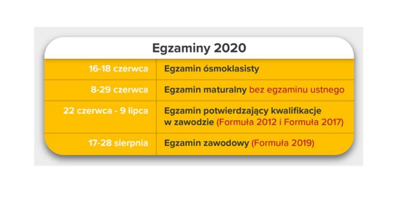 egzamin 2020